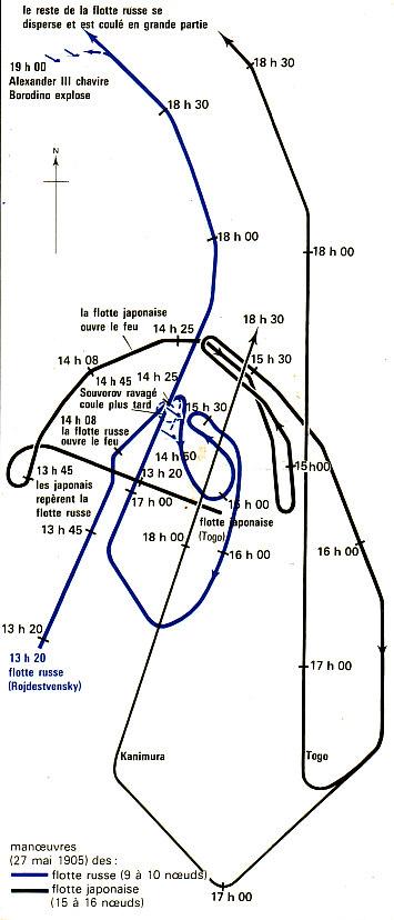 [Article] BATAILLE DE TSUSHIMA (27-28 MAI 1905) (Terminé) Batail20