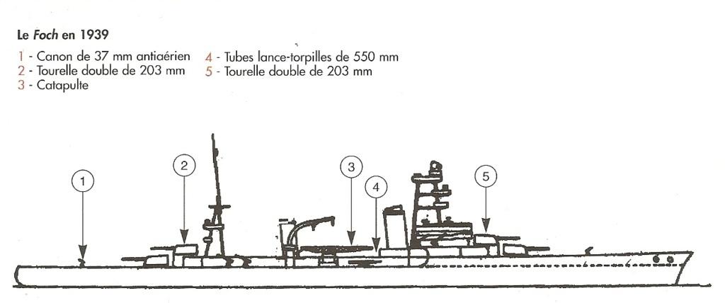 CROISEURS LOURDS CLASSE SUFFREN (FRANCE) (Terminé) - Page 2 Ca_foc17