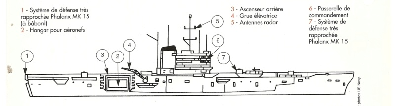 LANDING HELICOPTER DOCK (LHD) CLASSE WASP (TERMINE) Classe27