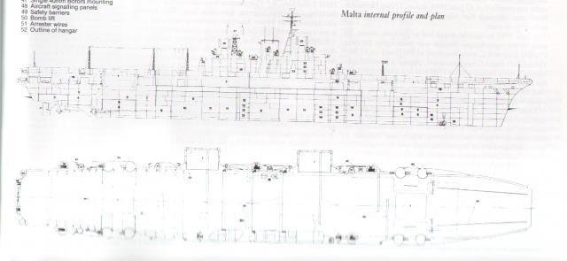 PORTE-AERONEFS CLASSE INVINCIBLE (NV) (Terminé) Classe51