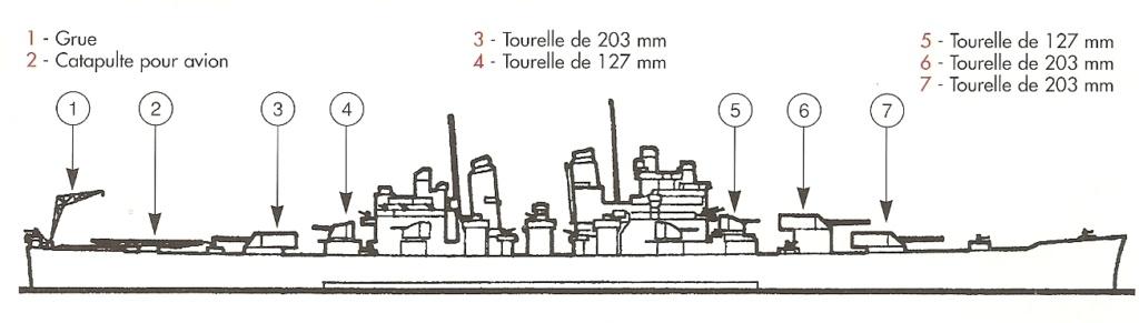 CROISEURS LOURDS CLASSE BALTIMORE (ETATS-UNIS) Croise28