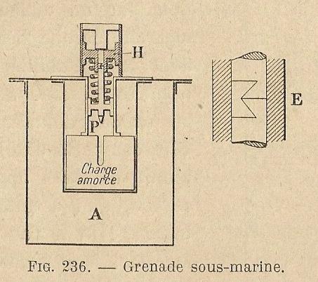 CONTRE-TORPILLEURS CLASSE AIGLE (FRANCE) (Terminé) Grenad10