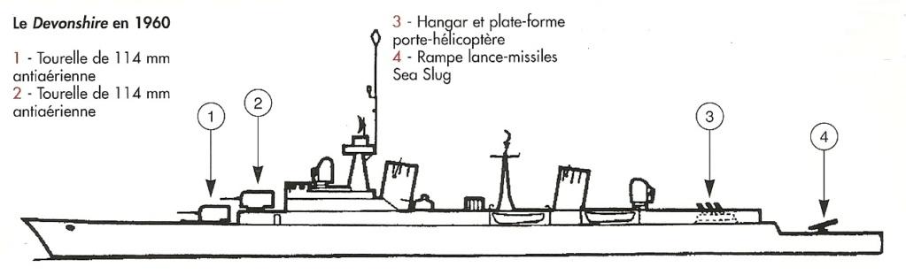 DESTROYERS LANCE-MISSILES CLASSE SHEFFIELD (TYPE 42) (NV) Hms_de10