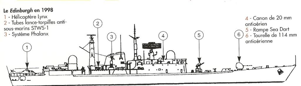 DESTROYERS LANCE-MISSILES CLASSE SHEFFIELD (TYPE 42) (NV) Hms_ed10
