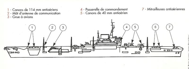 PORTE-AVIONS D'ESCADRE CLASSE ILLUSTRIOUS (NV) (Terminé) Hms_il10