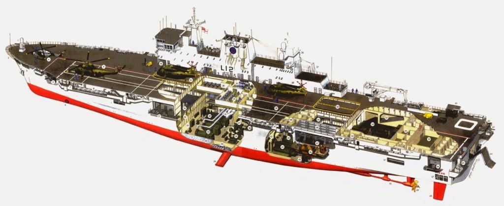PORTE-HELICOPTERES HMS OCEAN (L-12) Hms_oc15