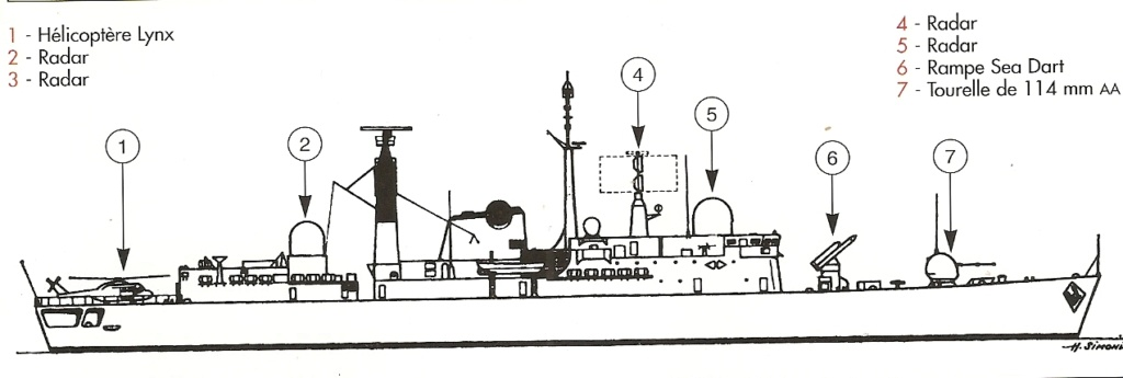 DESTROYERS LANCE-MISSILES CLASSE SHEFFIELD (TYPE 42) (NV) - Page 2 Hms_sh20