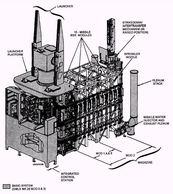 DESTROYERS LANCE-MISSILES CLASSE KIDD (Terminé) Mk_26_10
