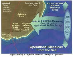 PORTE-HELICOPTERES HMS OCEAN (L-12) Operat11