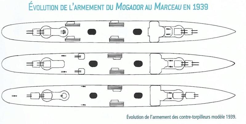 CONTRE-TORPILLEURS CLASSE AIGLE (FRANCE) (Terminé) Projet11