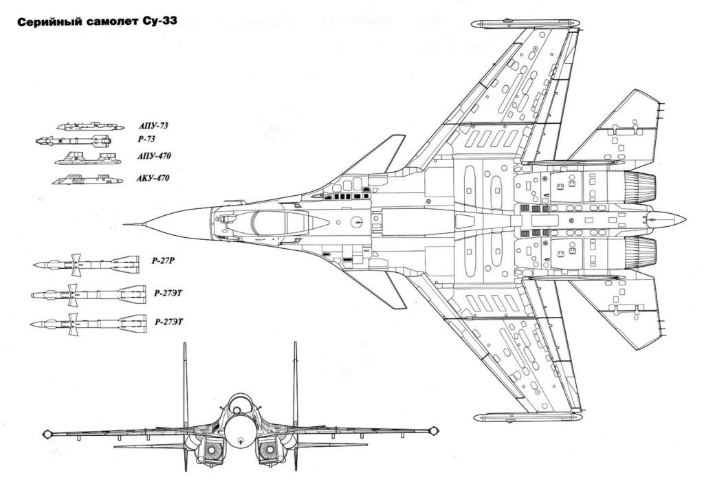 SUKHOÏ SU-27 FLANKER Sukhoi83