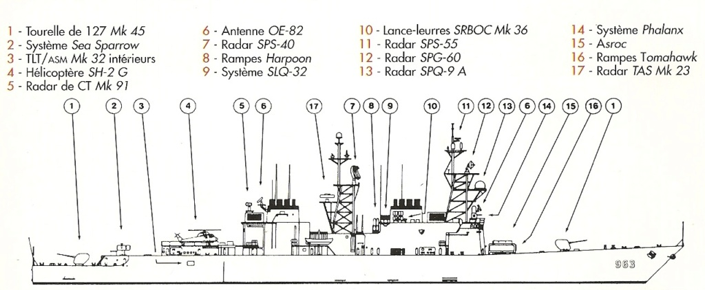 CROISEURS LANCE-MISSILES CLASSE TICONDEROGA Uss_sp44