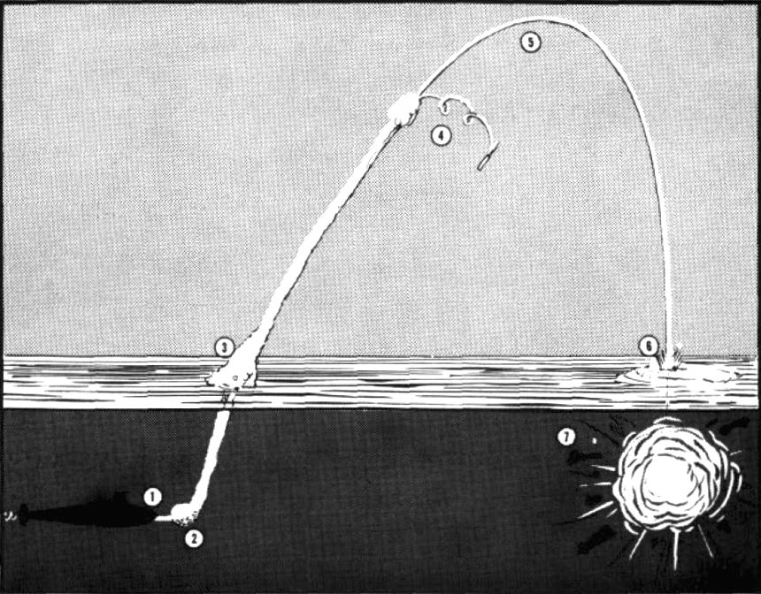 SOUS-MARINS NUCLÉAIRES D'ATTAQUE CLASSE THRESHER-PERMIT Uum-4410