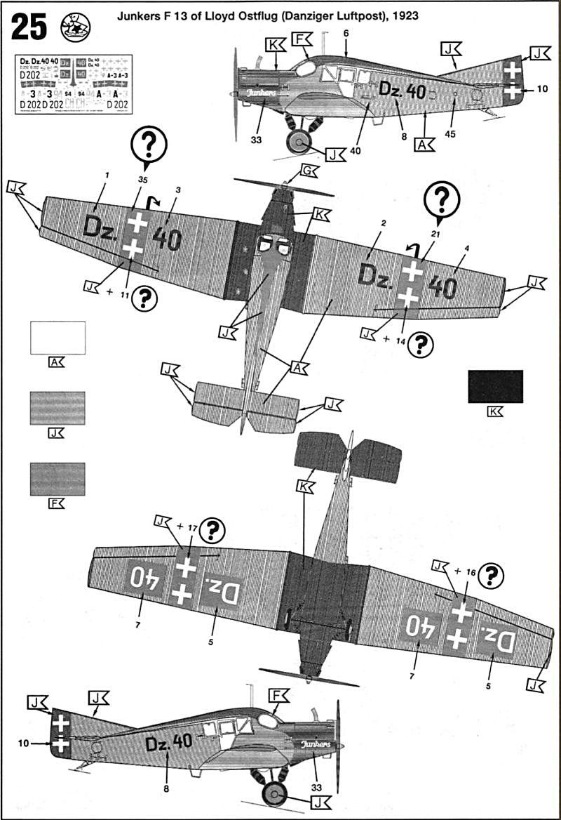 Fil rouge 2019 : Junkers F.13 - (Revell 1/72) *** Terminé en pg 4 Juf13-14