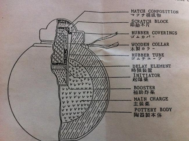 Les grenades en céramique, origine et utilisation. 2-cera11