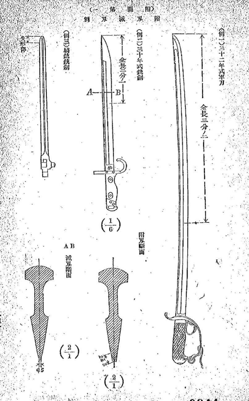 Une baïonnette fin de guerre. Sharp110