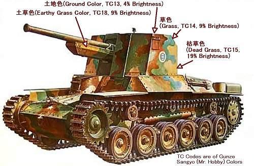 Le camouflage dans l'armée impériale japonaise. Type_111