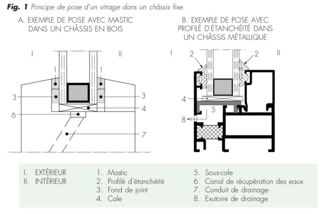 Extension de mon atelier. Les portes de la façade - Page 29 Schzom11