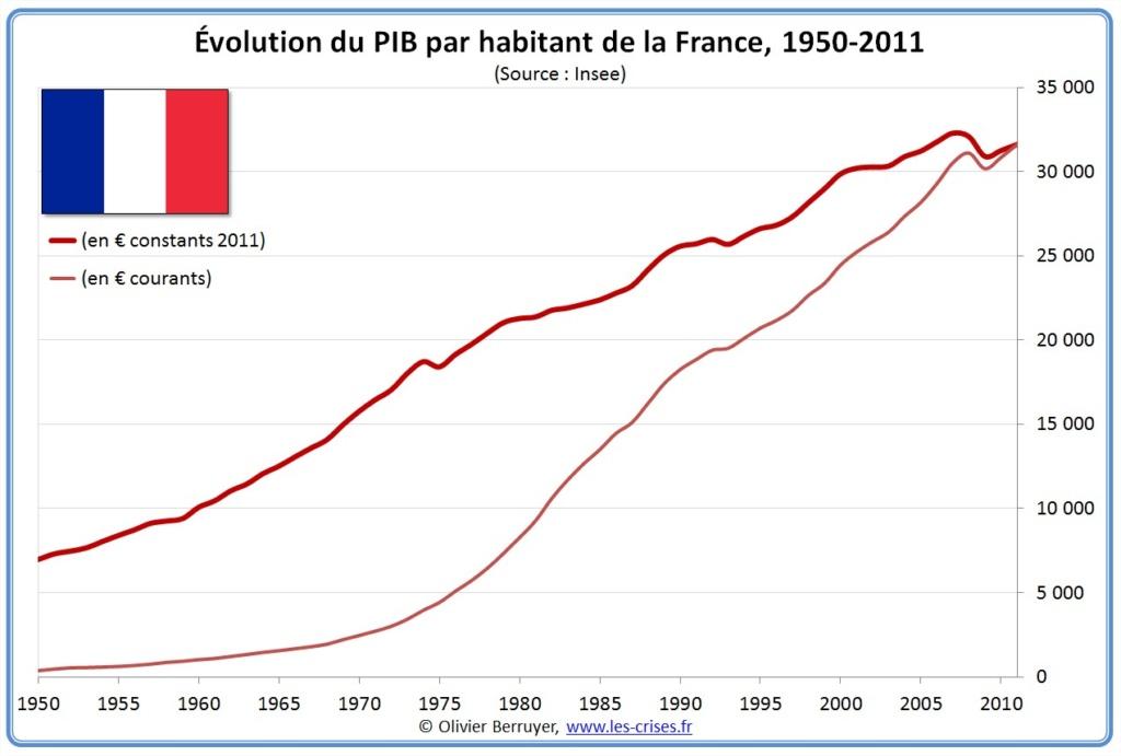 ACTUALITÉ SOCIÉTÉ ET POLITIQUE - Page 38 Depuis10