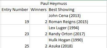 Rowdy Royal Rumble Raffle 2020 - Page 2 1234510