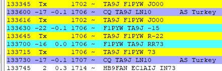 activité en FT8 sur 50mhz - Page 2 Ta9j10