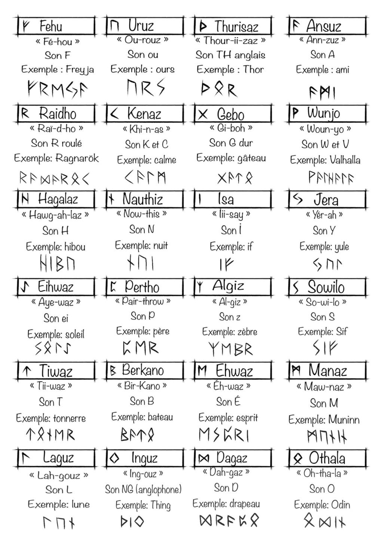 Les runes Partie 1 explication des runes 15344011