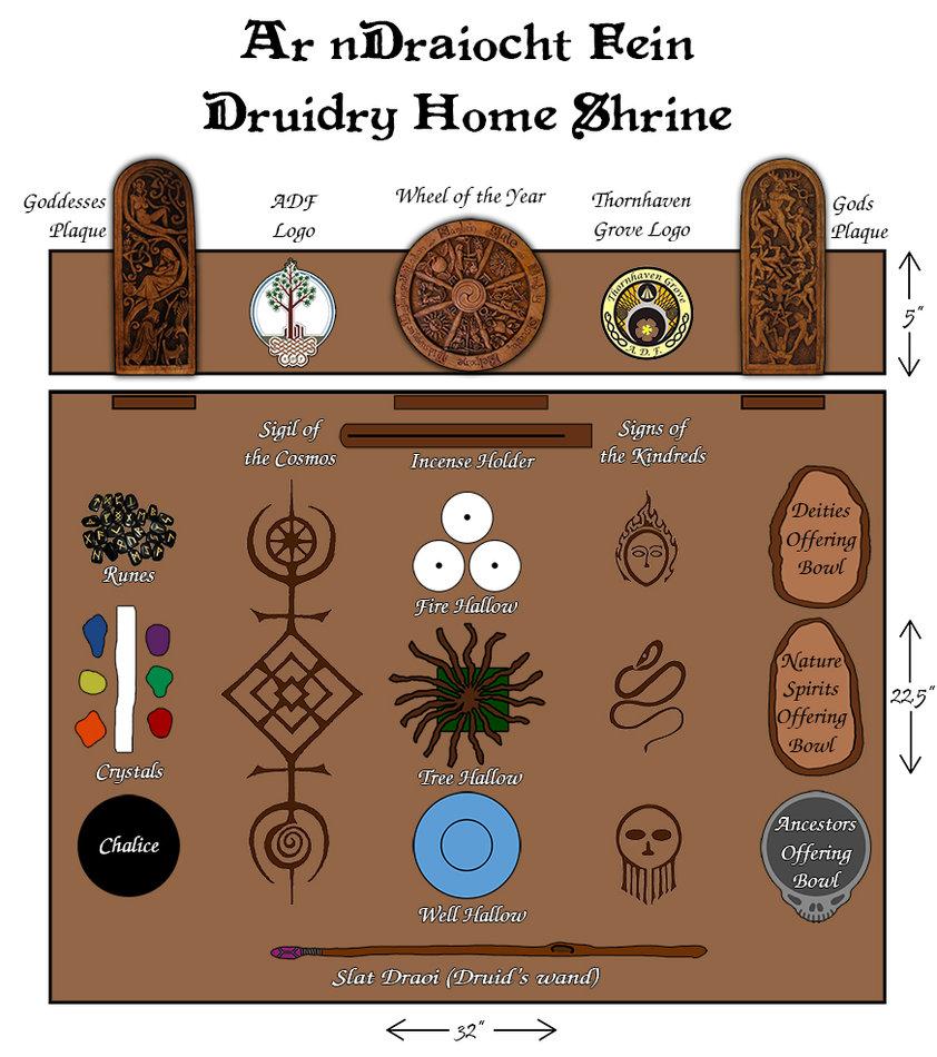 L'Autel Druidique du Druide Nordique dans les textes et dans l'Histoire Abel6615