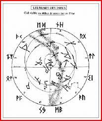 Les signes Astrologiques, les dieux et leurs symboles runique associés Dscn1023