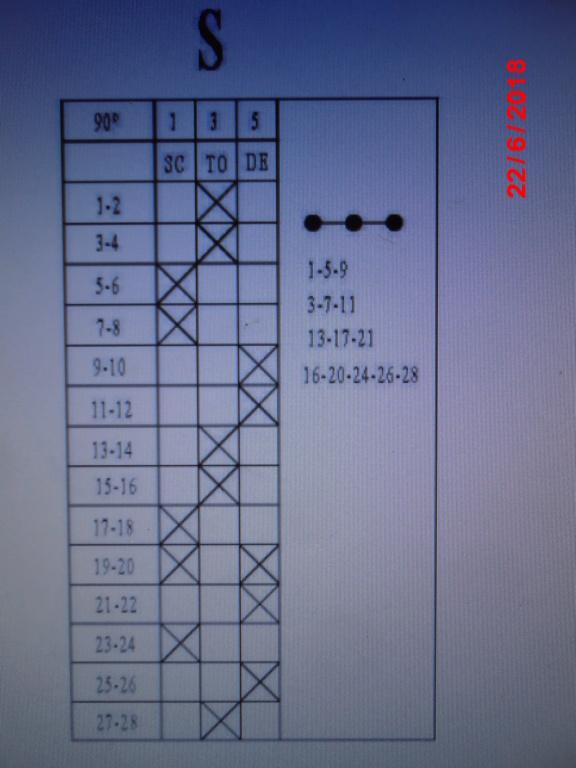 Monophasé ou triphasé  Cimg2421
