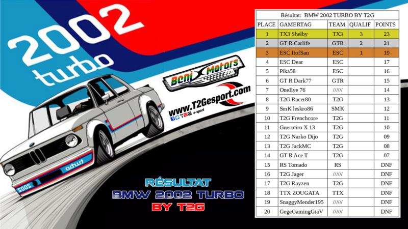 BMW 2002 TURBO BY T2G Affich15