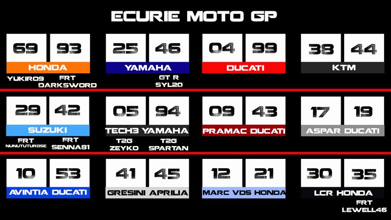 Inscription au DAY ONE MOTO GP BY T2G Equipe15