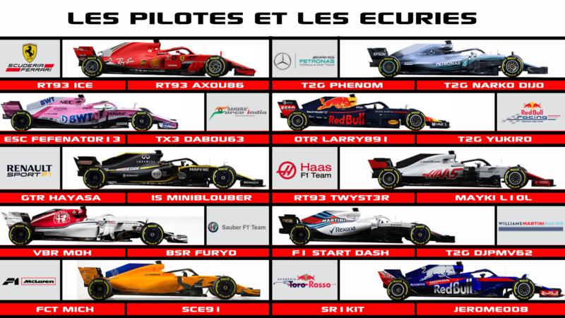 Championnat F1 2018 World Championship BY T2G Saison 2 Liste_20