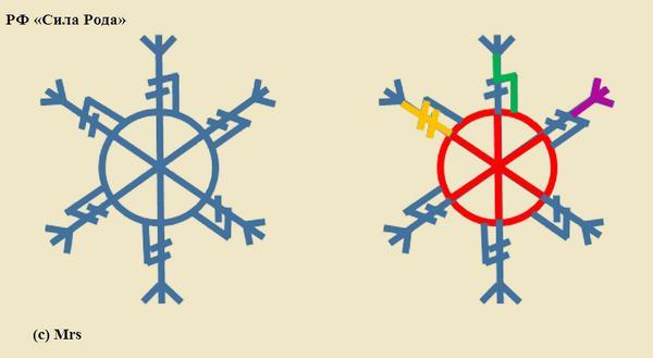 Руническая формула «Сила РОДа» 15043711