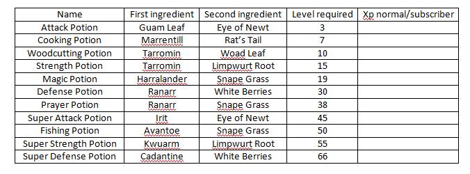 Herbalism guide Untitl10