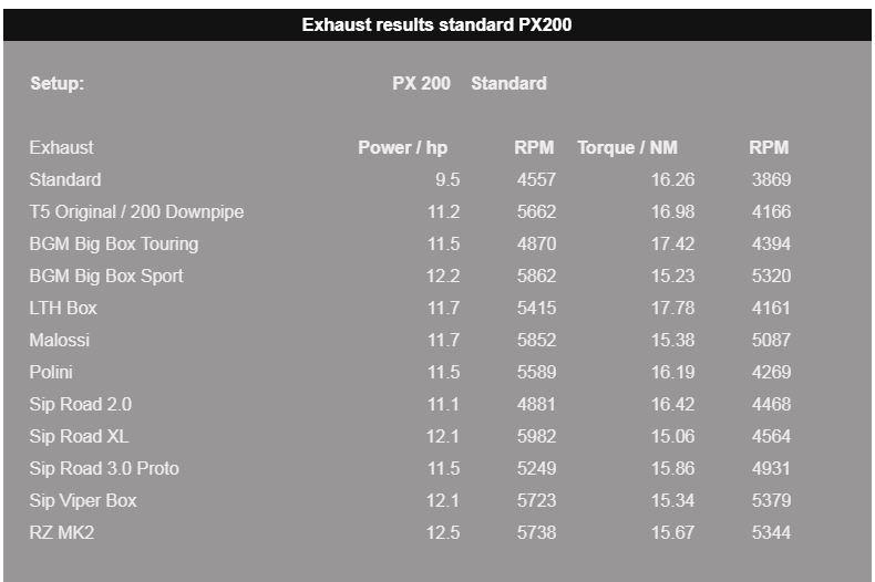 essai comparatif 13 différents pots lookalike (sip road etc) Comp_b10