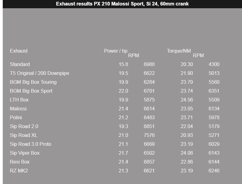 essai comparatif 13 différents pots lookalike (sip road etc) Comp_b12