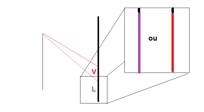 OBF - Lentes  Abc18