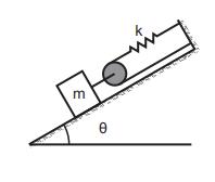 Equação horária do MHS Abc19