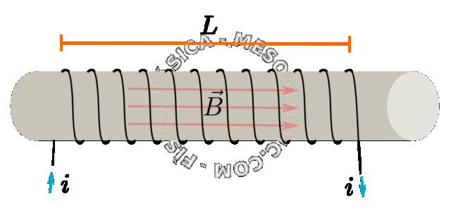 Magnetismo Abc33