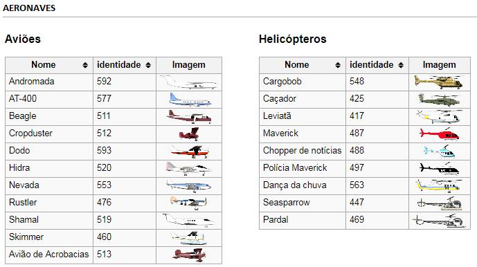 GTA SA - Veículos e seus IDs Aerona10