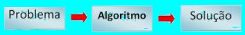 Algoritmo e Dados primitivos Algori12