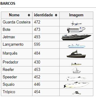 GTA SA - Veículos e seus IDs Barcos10