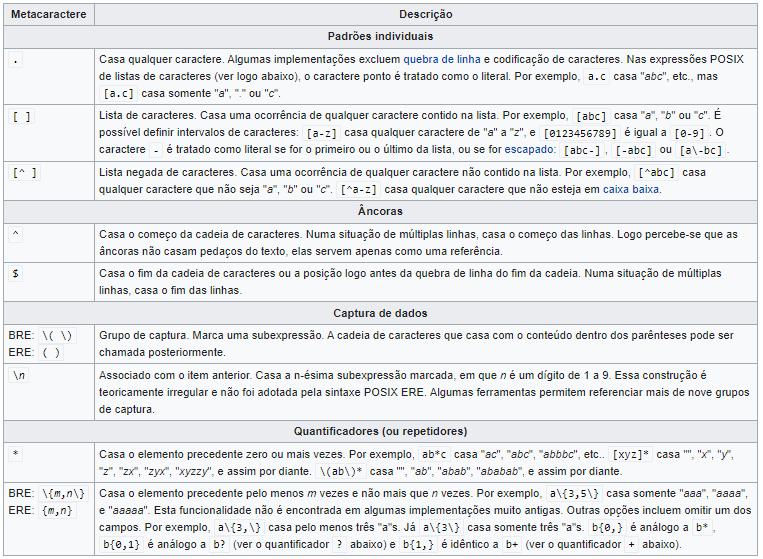Expressões Regulares e seu uso com Delphi Ctc10