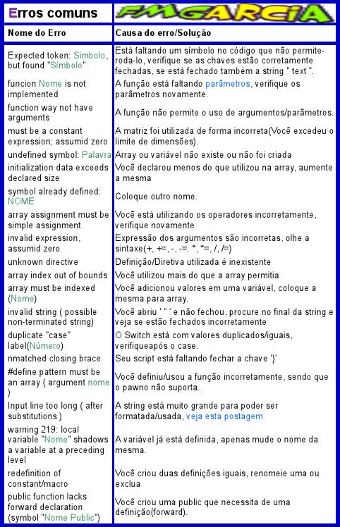PAWN linguagem de programação - PAWNO Ecpawn10