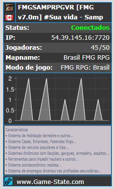 SOBRE O SERVIDOR Fmggra10