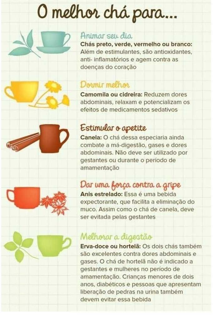 O melhor Chá... Omelho10