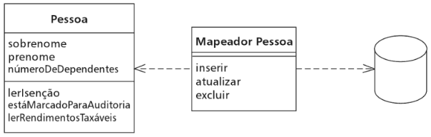 Object-Relational Mapping (ORM) Orm11