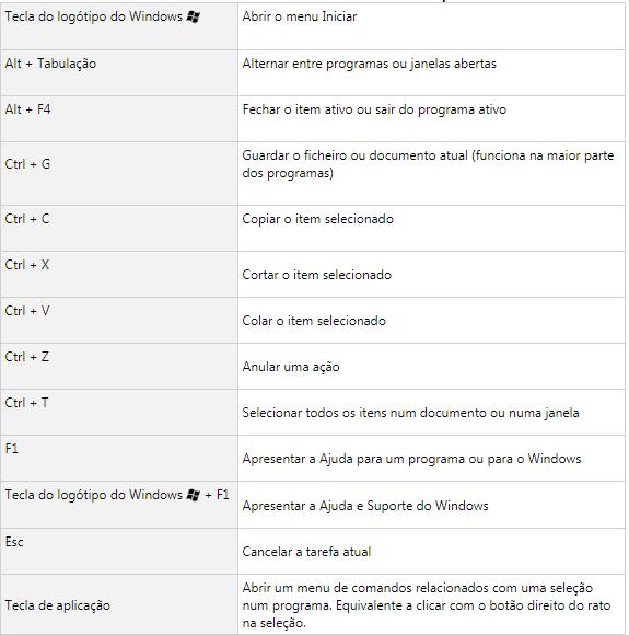 Combinações de teclas - Windows Scree105