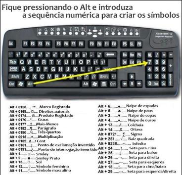 Combinações de teclas - Windows Scree106