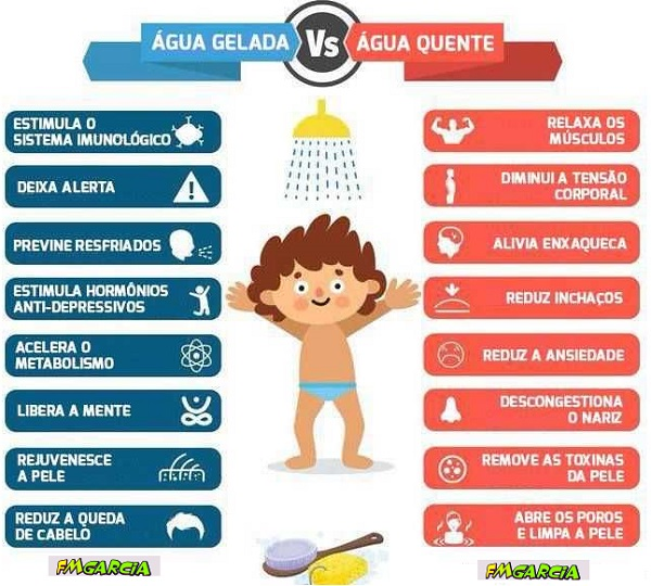 O que um bom banho pode fazer pelo seu bem-estar... Tomarb10
